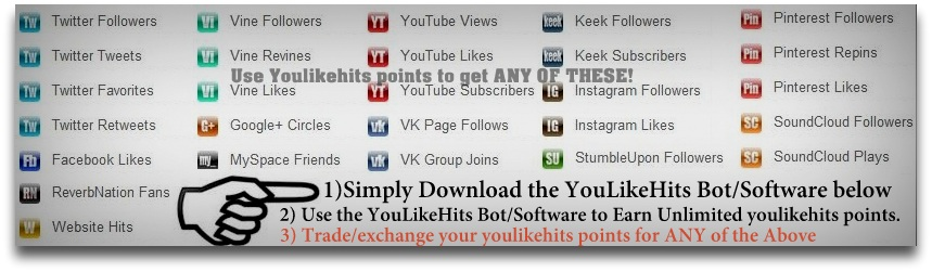 Best YouLikeHits Bot or Points Adder, Generator, Earner 2017